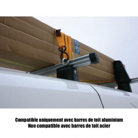 Œillets de fixation pour barres de toit Aluminium. Livré à la paire
